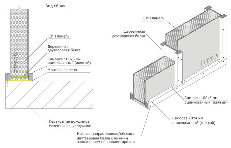 Крепеж для деревянных конструкций виды Металлический