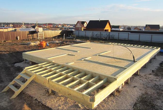 фундамент для домов из сип панелей